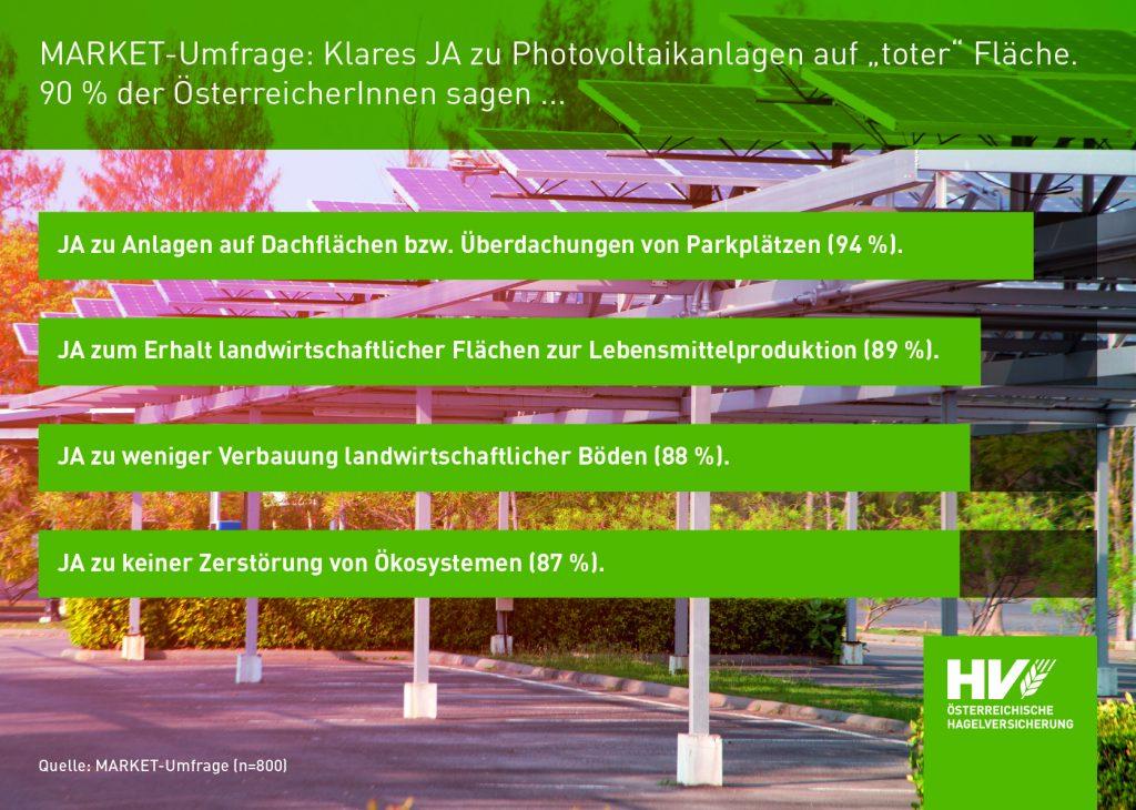 Schautafel Photovoltaik